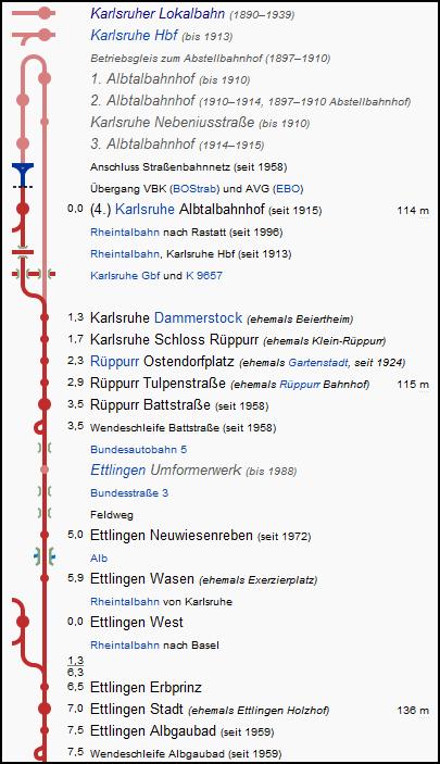 albtalbahn_01_strecke
