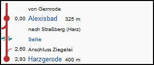 alexisbad_harzgerode_strecke