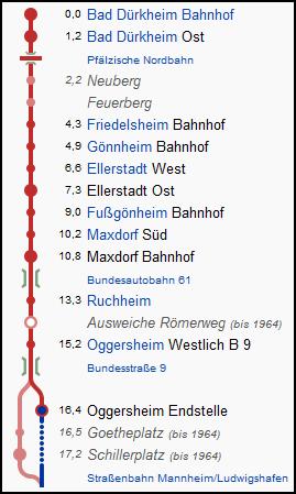 bad_duerkheim_oggersheim_strecke