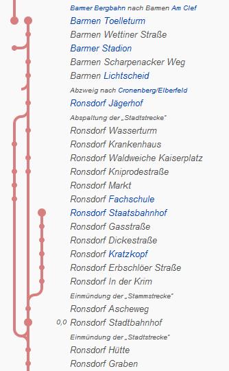 barmen_ronsdorf_strecke