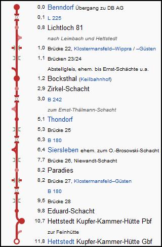 benndorf_hettstedt_strecke