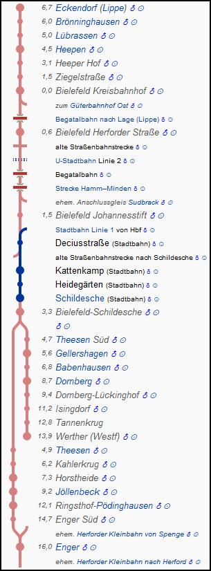 bielefeld_01_strecke