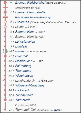 bremen_tarmstedt_strecke