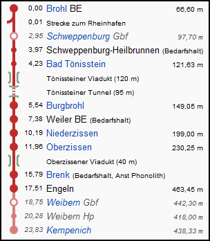 brohltalbahn_strecke