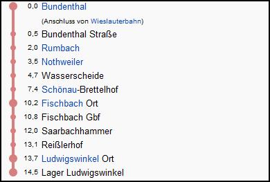 bundenthal_ludwigswinkel_strecke
