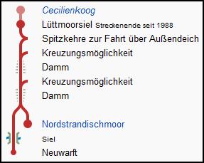 cecilienkoog_neuwarft_strecke