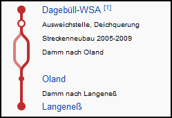 dagebuell_langeness_strecke