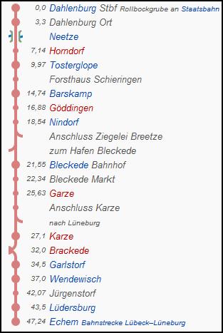 dahlenburg_echem_strecke