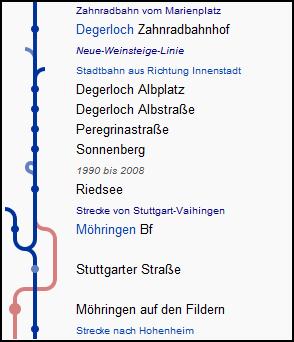 degerloch_moehringen_strecke