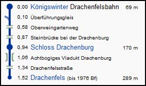 drachenfelsbahn_strecke