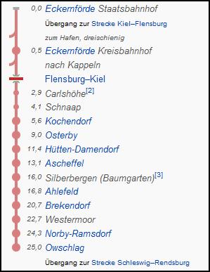 eckernfoerde_owschlag_strecke