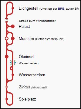 feldbahn_berlin_strecke
