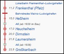 frankenthal_grosskarlbach_strecke