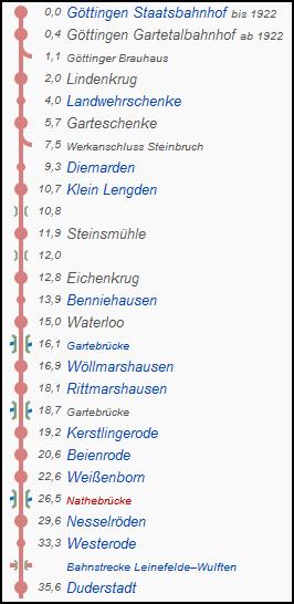 goettingen_duderstadt_strecke