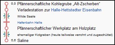halle_kohlenbahn_strecke