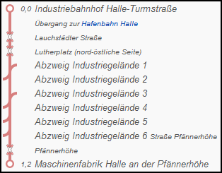halle_strecke