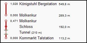 heidelberger_bergbahnen_strecke