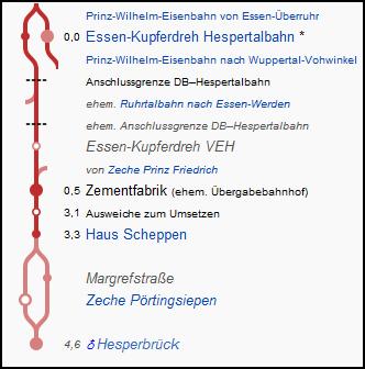 hespertalbahn_strecke
