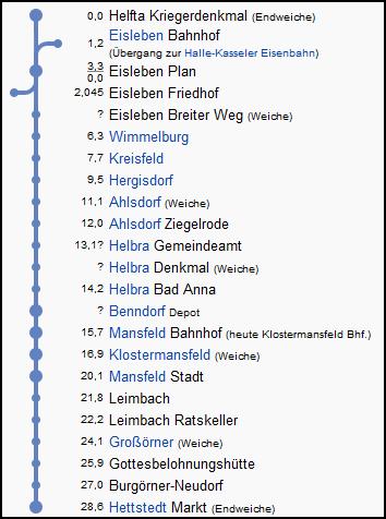 hettstedt_helfta_strecke
