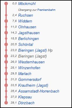 jagsttalbahn_strecke