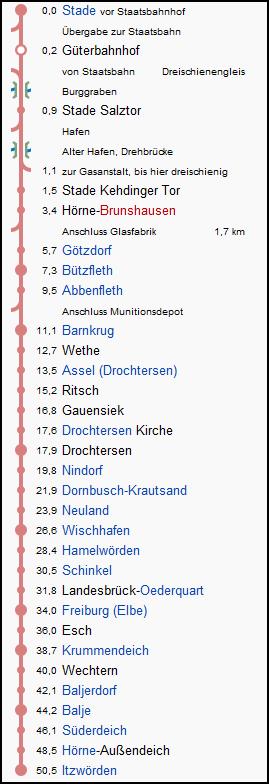 kehdinger_kreisbahn_strecke