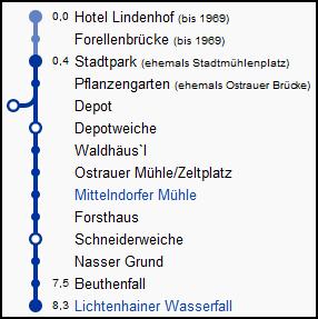 kirnitzschtalbahn_strecke