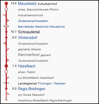kohlebahn_meuselwitz_strecke
