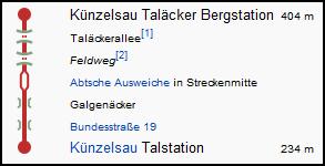 kuenzelsau_strecke