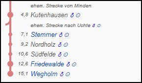 kutenhausen_wegholm_strecke
