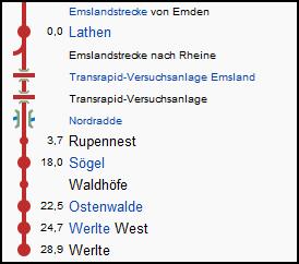 lathen_werlte_strecke