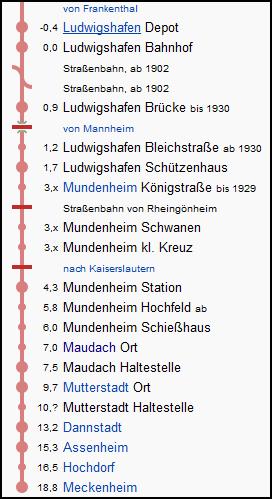 ludwigshafen_meckenheim_strecke