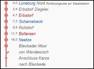 lueneburg_karze_strecke