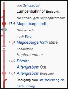 magdeburgerforth_altengrabow_strecke