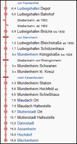 meckenheim_strecke
