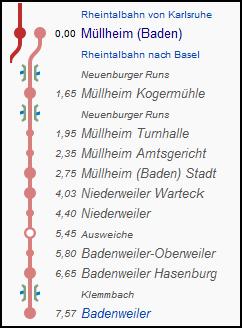 muellheim_badenweiler_strecke