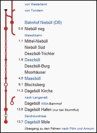 niebuell_dagebuell_strecke