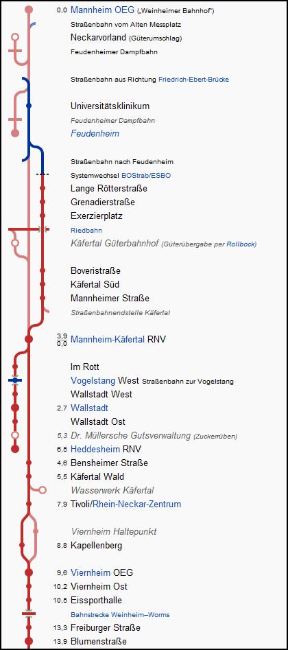 oberrheinische_mannheim_01_strecke