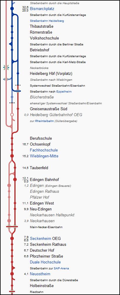 oberrheinische_mannheim_03_strecke