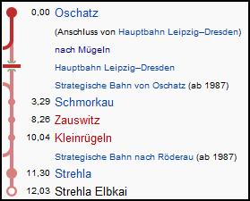 oschatz_strehla_strecke