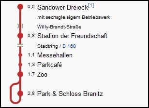 parkeisenbahn_cottbus_strecke