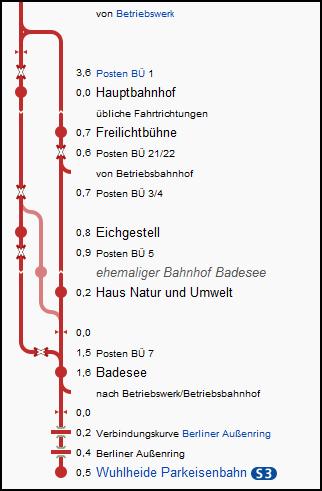parkeisenbahn_wuhlheide_strecke