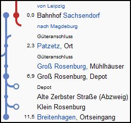 patzetz_rosenburg_strecke