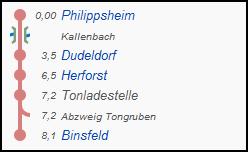 philippsheim_binsfeld_strecke