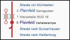 pleinfeld_strecke