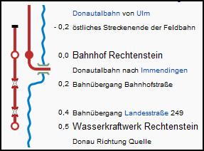 rechtenstein_strecke