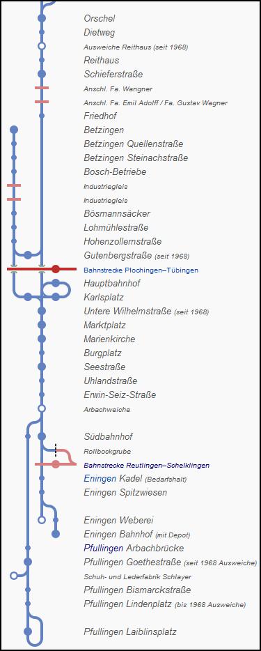 reutlingen_eningen_strecke