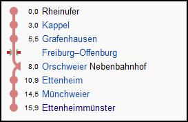 rheinufer_ettenheim_strecke