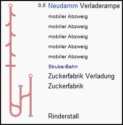 rimpaubahn_strecke
