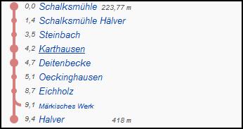 schalksmuehle_halver_strecke