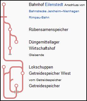 schlanstedt_01_strecke